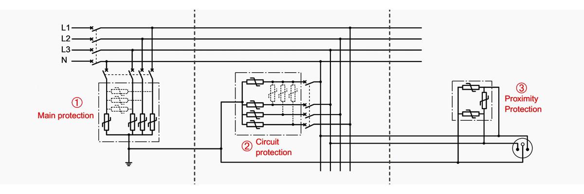 Villamos védelem megvalósítása fali rack szekrényekben